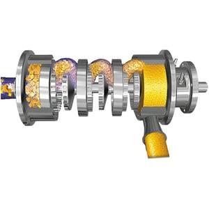 quadro ytron inline emulsifier mixer
